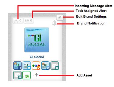 GI Social Blog / Social Media & Online Asset Management